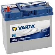 Акумулатори Varta Blue Dynamic VARTA BLUE DYNAMIC 45AH 330 L+ 545 157 033 3132  129.20 ЛВ.